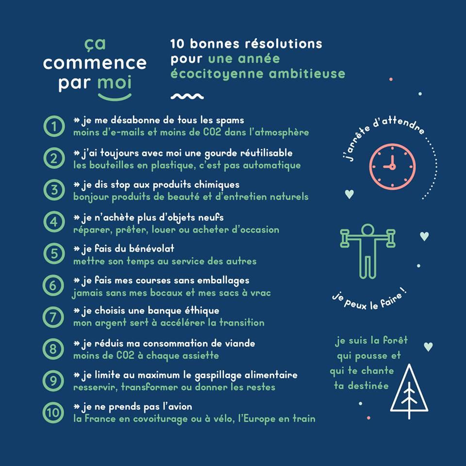 10bonnesresolutions